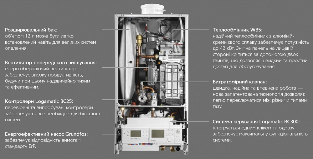 Газовый котел Buderus Logamax plus GB172-30i K - 2