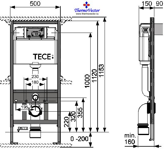 Інсталяція ТЕСЕ для підвісного унітазу із зменшеною висотою,  висотою 1120 мм  - 1