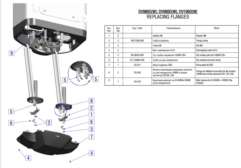 Бойлер ELDOM GALANT DRY DV100 Сухий тен - 7