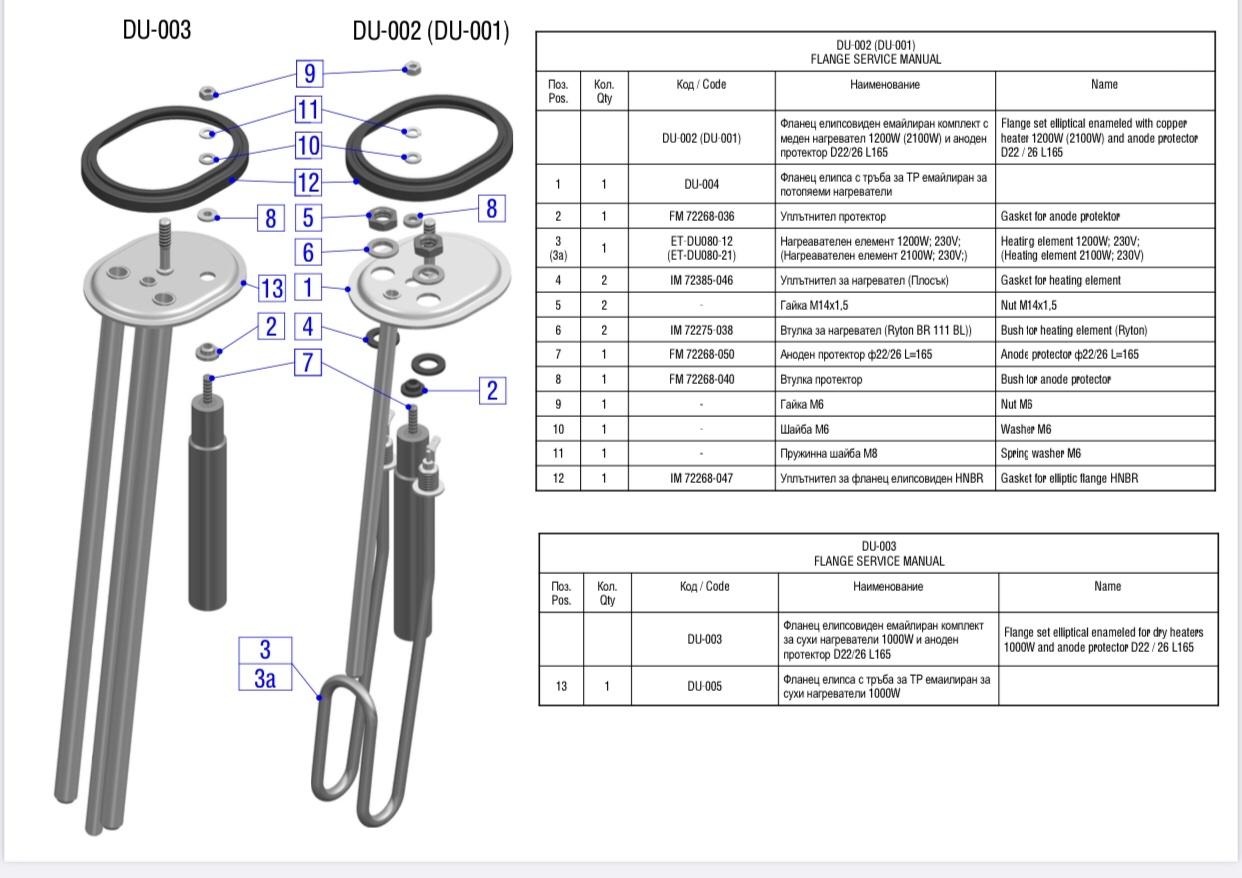 Бойлер ELDOM GALANT DU080 Мокрий тен - 7