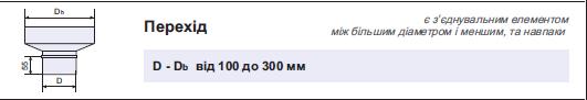 Перехід димохідний нержавійка сталь : 0,5 мм - 2