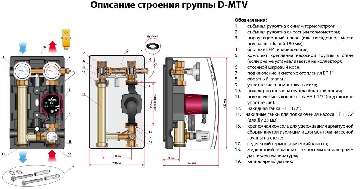 Насосні групи D-МTV (з обмеженням температури лінії, термостат 25-50 ° С) - 1