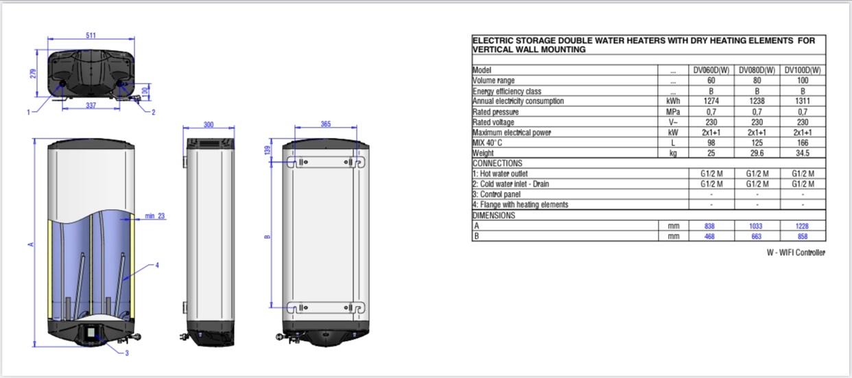 Бойлер ELDOM GALANT DRY DV080 Сухий тен - 8