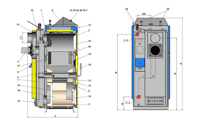 Твердопаливний (Піролізний) котел Atmos С 30 S - 3