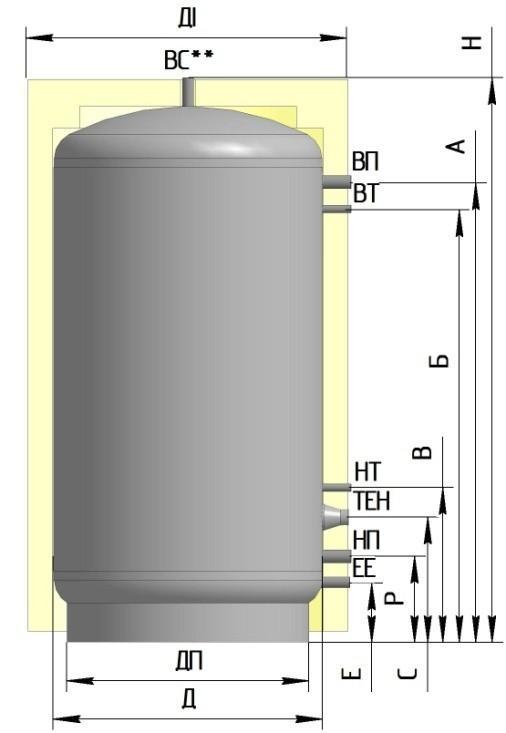 Акумулюючий бак Kuydych EAM-00 з Ізоляцією - 1