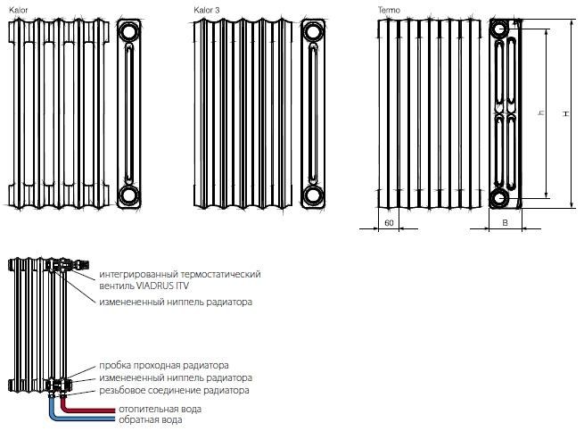 Чавунні радіатори Kalor 3 350/160 - 3