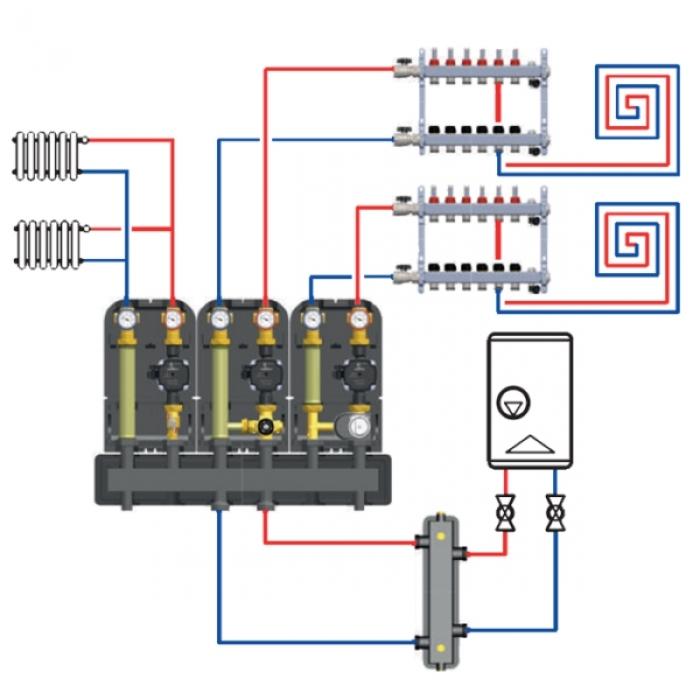 Коллектор розподільчий 3 зони з кріпленням Barberi Р72 DN25 P72025003 - 1