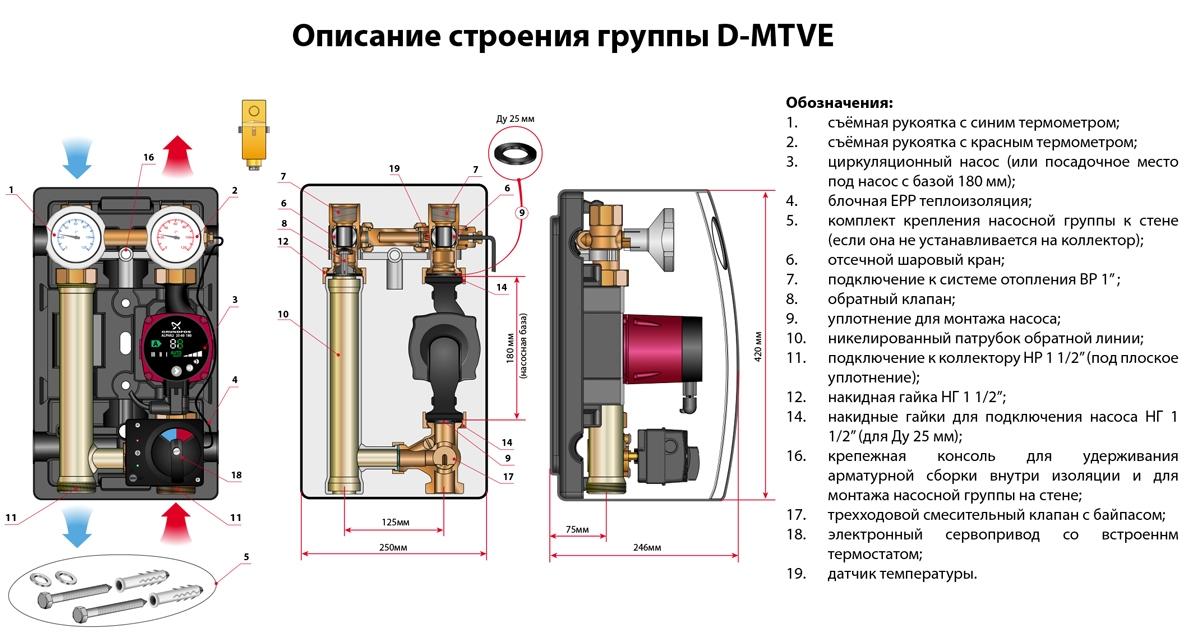 Насосні групи D-МTVE (з обмеженням температури лінії, електронний термостат 20-80 ° С) - 1