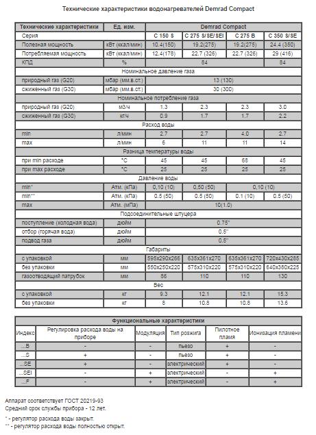 Газовий водонагрівач Demrad Compact SC 275 SЕI LCD - 1