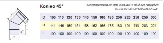 Коліно димохідне нержавійка 45° сталь: 0,5 мм - 2