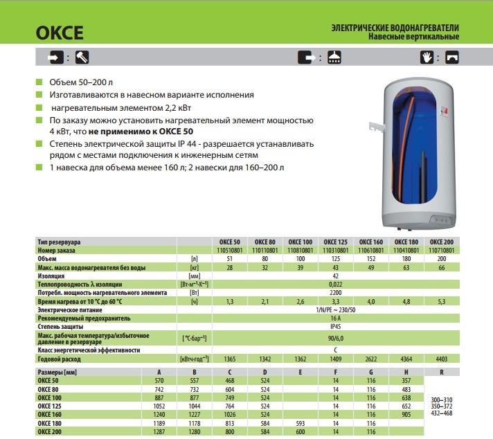 Бойлер електричний Drazice OKCE 160 - 2