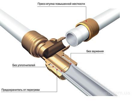 Труба для опалення TECE flex   ∅ 20 x 2,8 мм - 1